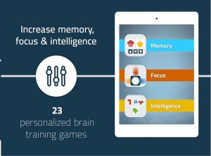 NeuroNation - brain trainin
