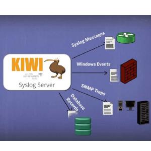 https://downloadly.ir/wp-content/uploads/2016/07/Kiwi-Syslog-Server.jpg