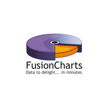 FusionCharts Suite XT v3.13.1 SR1 with all Maps