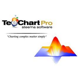 Teechart Pro 2017 ActiveX x86