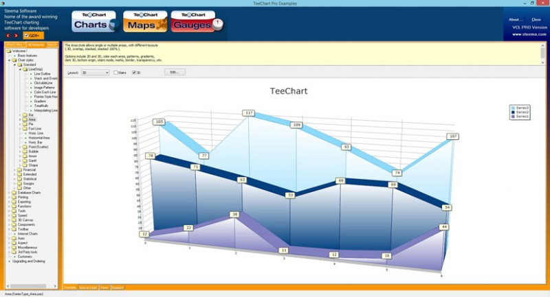 TeeChart Charting Components for NET