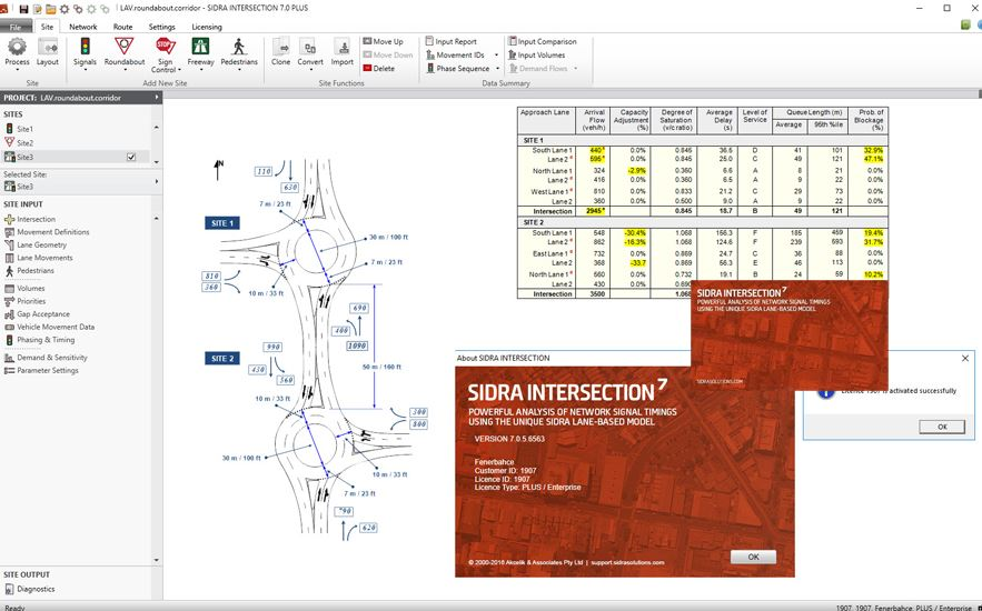 Sidra Intersection