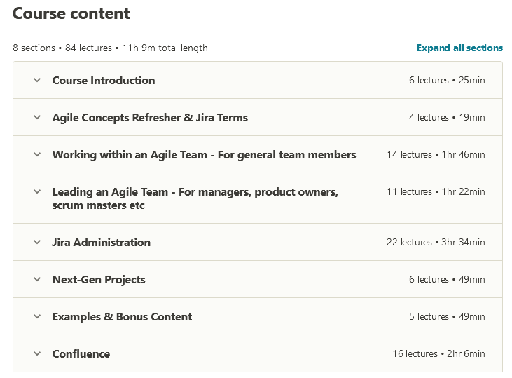 Learn JIRA with real-world examples (+Confluence bonus)