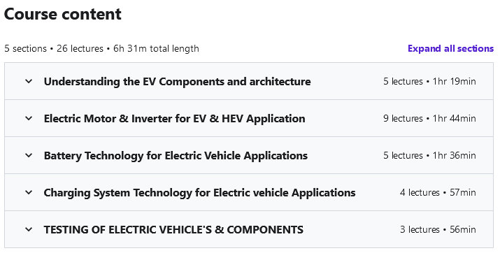 Electric and Hybrid Vehicle Technology - A Complete course Content